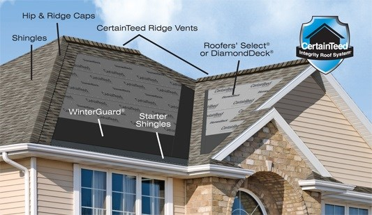 Agassiz Roofing Winnipeg - Integrity Roof System